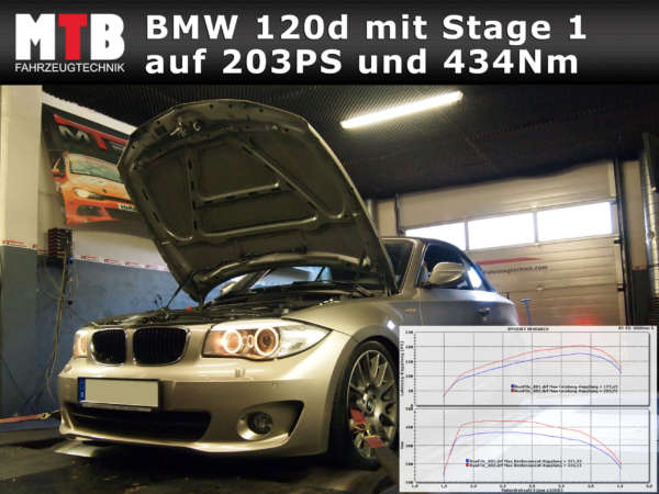BMW_120D_200PS_4_55c0a91bf1fea.jpg