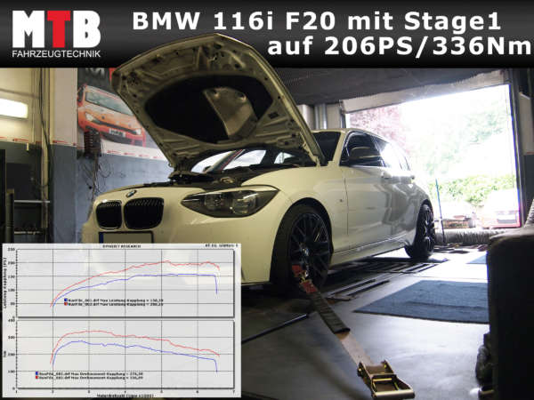 Stage_1_116i_Bas_55c0a84b652a6.jpg