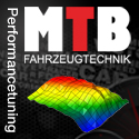 Audi S4 B9 3.0 TFSI Leistungsstufen